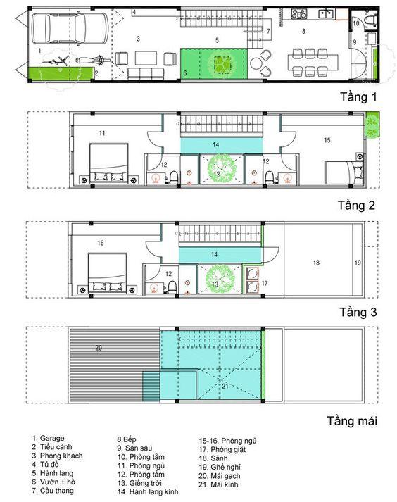 bảng báo giá thiết kế nhà phố