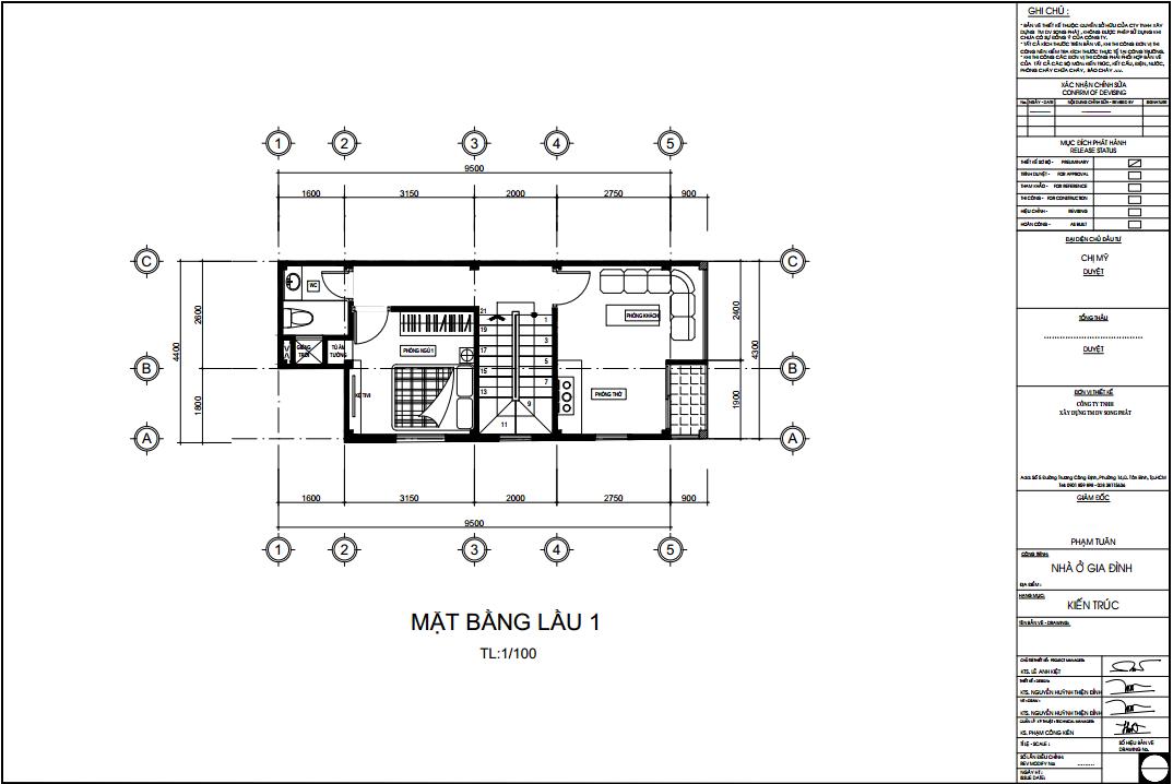 thiết kế nhà 1 trệt 2 lầu 4x9.5m