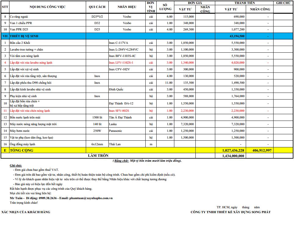 bảng giá xây dựng nhà phố trọn gói năm 2019