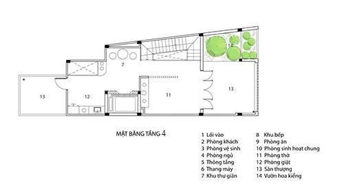 xây nhà 4 tầng trên đất méo