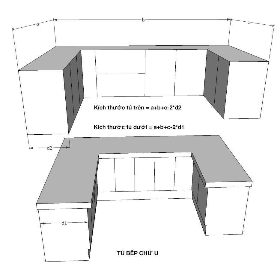 Tính kích thước tủ bếp chữ U